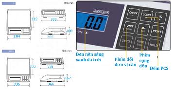 Tổng quan về cân