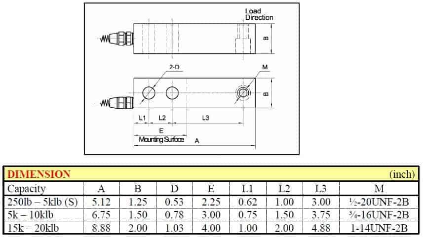 Thông số lắp đặt Loadcell VLC-100